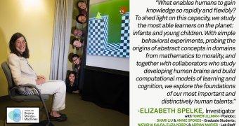 Liz Spelke: Core Cognition