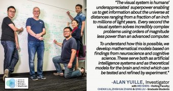 Alan Yuille: The Visual System