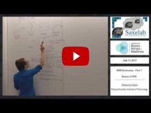 Embedded thumbnail for fMRI Bootcamp Part 1 - Basics of MRI