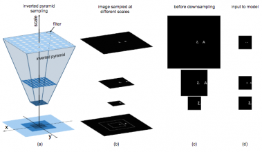 Figure No. 3 from scientific paper.