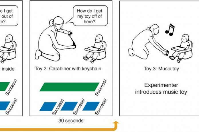 Figure 1. from scientific article.
