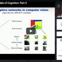 Computational Models of Cognition: Part 3