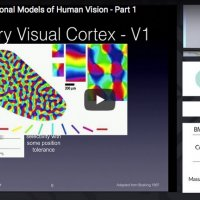 Computational modeling of human vision (part 1)