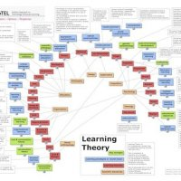 Learning Theory CMap