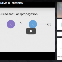 An Introduction to LSTMs in Tensorflow