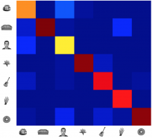 The Neural Decoding Toolbox