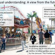Visual Understanding: A view from the future