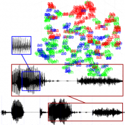 Invariant Representation Learning for Speech Recognition