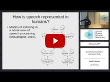 Embedded thumbnail for Speech Representations and Speech Tasks