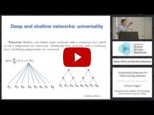 Embedded thumbnail for A Theoretical Framework for Deep Learning Networks