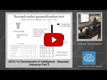 Embedded thumbnail for Sam Gershman (continuation of previous talk), and Josh Tenenbaum: Bayesian Inference