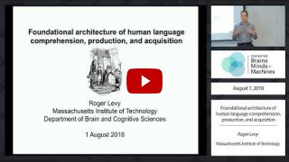 Embedded thumbnail for Foundational architecture of human language comprehension, production, and acquisition